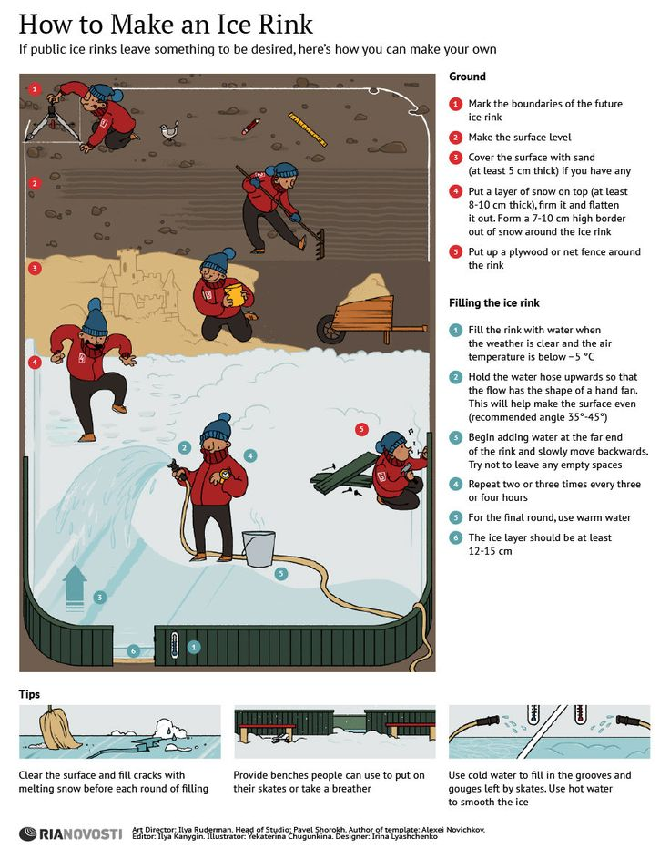 How to Make an Ice Rink