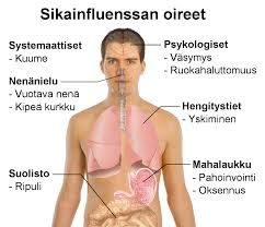 Swine flu influenza is caused by Influenza a virus identified from an infected pig. Swine flu is the respiratory disease, which commonly affects pigs. In the past, the people who came in direct or close contact with infected pigs, only would get this infection