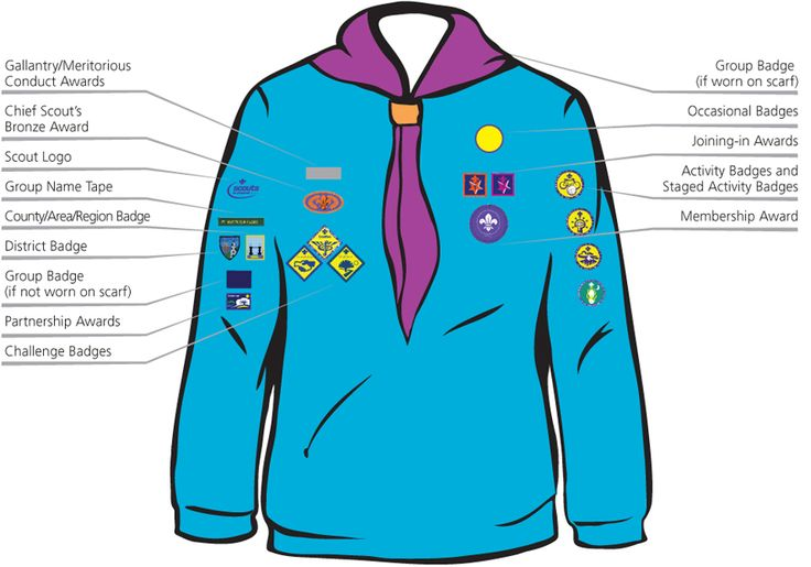 Fed up searching for this - placement of badges for Jack's uniform!