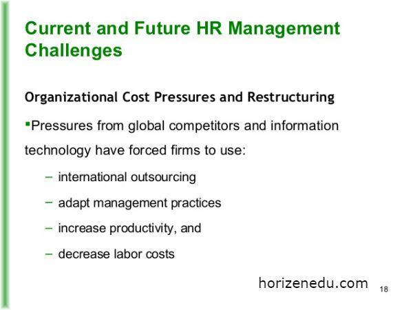 Challenges Of Human Resource Management Present Business Scenario Human Resource Management Human Resources Management