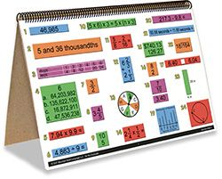 Mountain Math - 5th Grade Math Center (This came highly recommended by some fellow teachers.)
