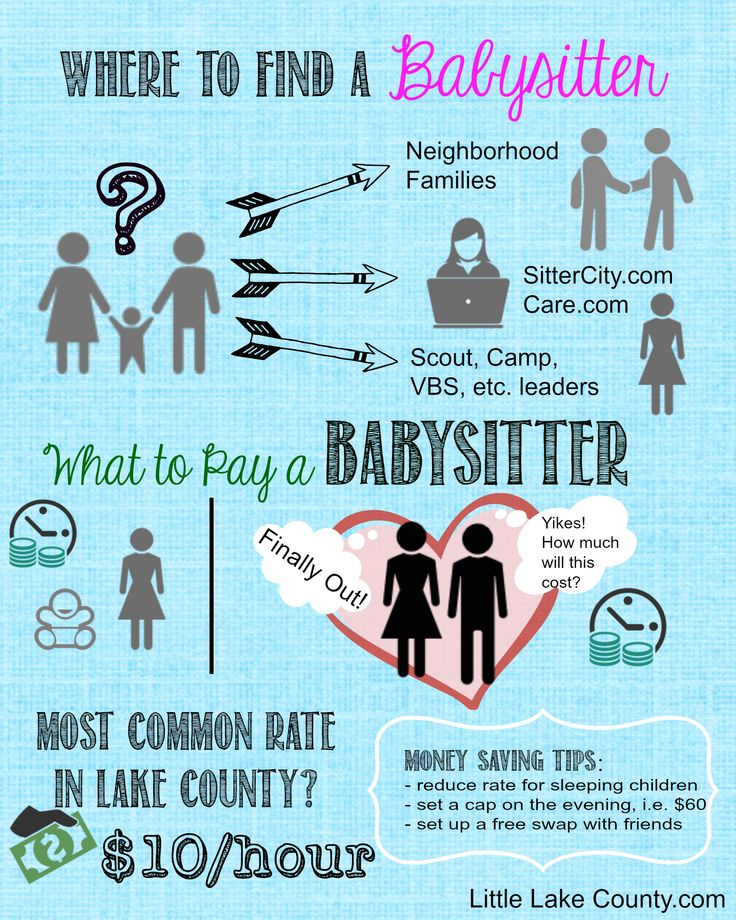 Where to find a babysitter? How much to pay a babysitter?