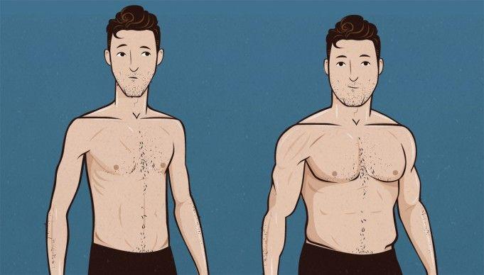 Gym Junkies: Gaining Weight For Skinny Guys