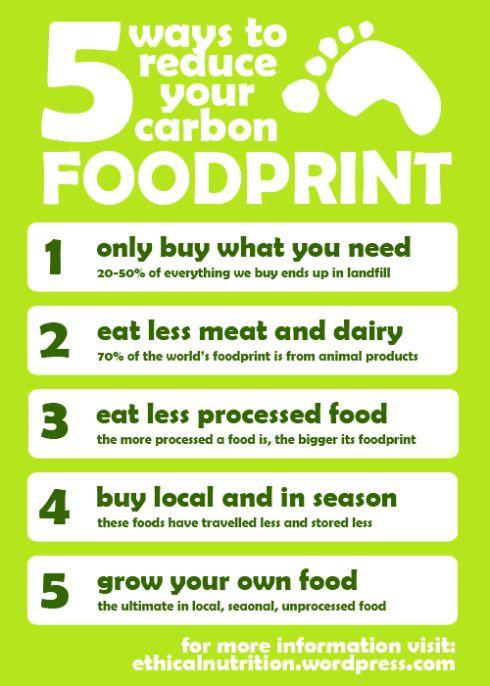 ooh reducing carbon footprint !