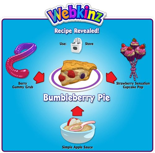 Get ready for 10 new eStore Secret Recipes  We ve solved a few to. 21 best Webkinz Rooms images on Pinterest   Don t judge  Childhood