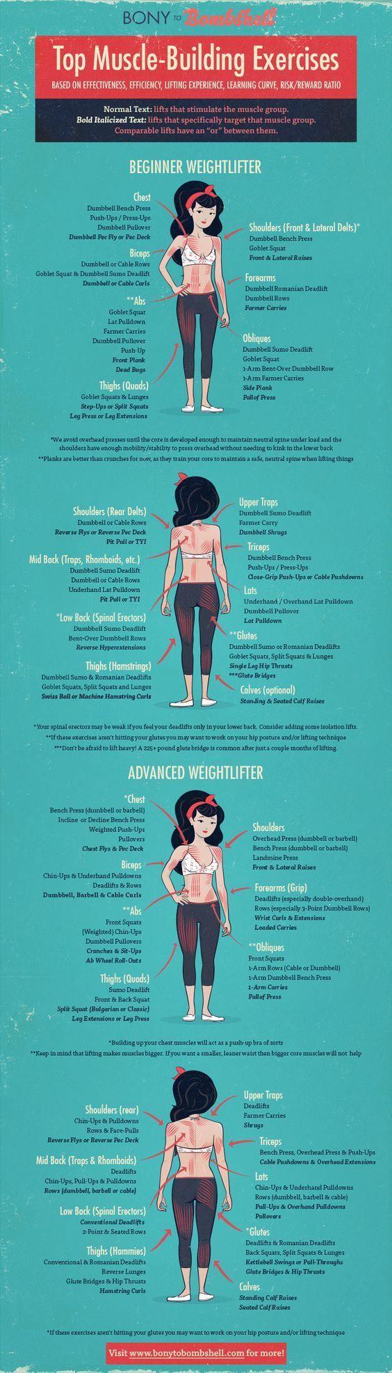 7 Weight Loss Fehler, die auch gesunde Frauen machen