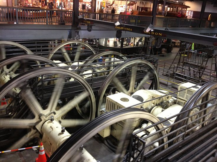 San Francisco Cable Car Museum in San Francisco, CA - Peer behind the scenes at the huge engines and winding wheels that move the cars throughout the city...It's FREE.