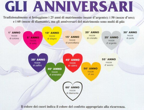 Populaire 9 best Buon anniversario images on Pinterest | Happy anniversary  WL59