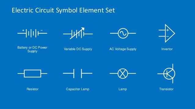 electric-circuit-symbols-element-set-for-powerpoint-slidemodel-1-638.jpg (638×359)