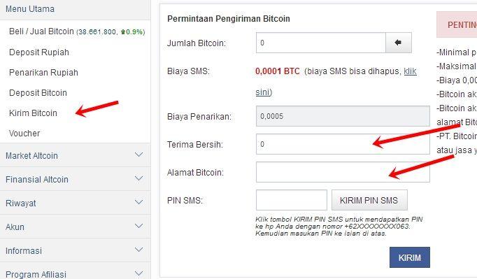 cara bisnis bitcoin