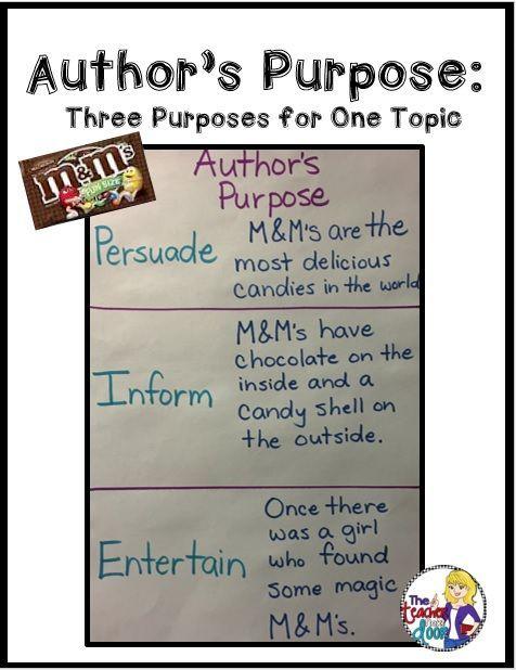 The 25+ best Authors purpose activities ideas on Pinterest ...
