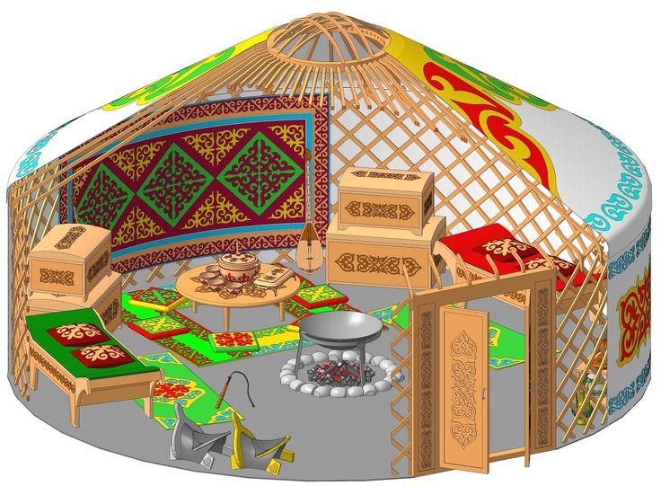 Оригинальная кровля и дизайнерские крыши: Как правильно возводится куполообразная крыша юрты из жердей и войлока. Описание, наглядные фото и схемы монтажа классической юрты