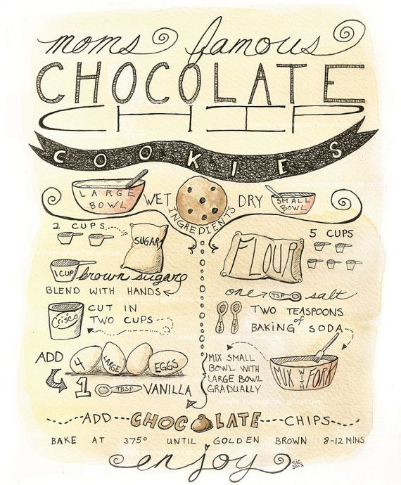 If you want to commemorate a beloved family recipe, Etsy artists can lay them out in stunning graphic designs to frame and hang in your kitchen, or burn an exact copy of the handwritten recipe into a cutting board. These artful recipes make heartfelt gifts and keep family tradition alive.
