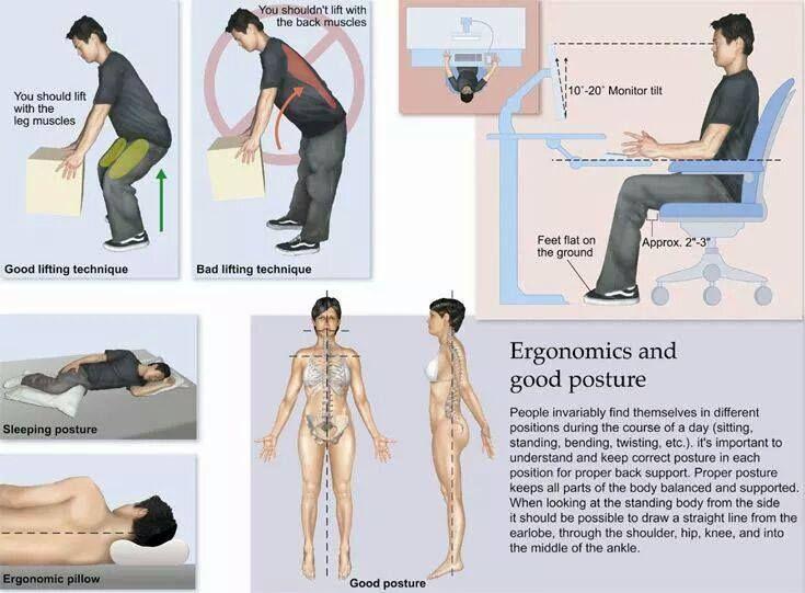 Een goede houding kan niet genoeg benadrukt worden het voorkomt (nieuwe)body stress. Tracht bij alles wat u doet de natuurlijke S-vorm van de wervelkolom te respecteren. www.bodystressrelease.nl