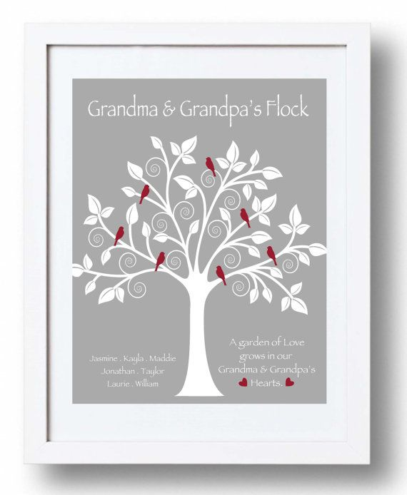 Homemade Christmas Gifts For Grandpa: Personalized Grandparents Gift Christmas By
