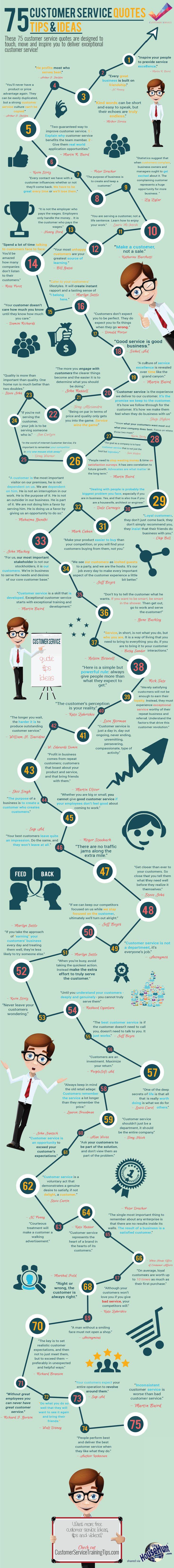 75 Unique Customer Service Quotes [Infographic]