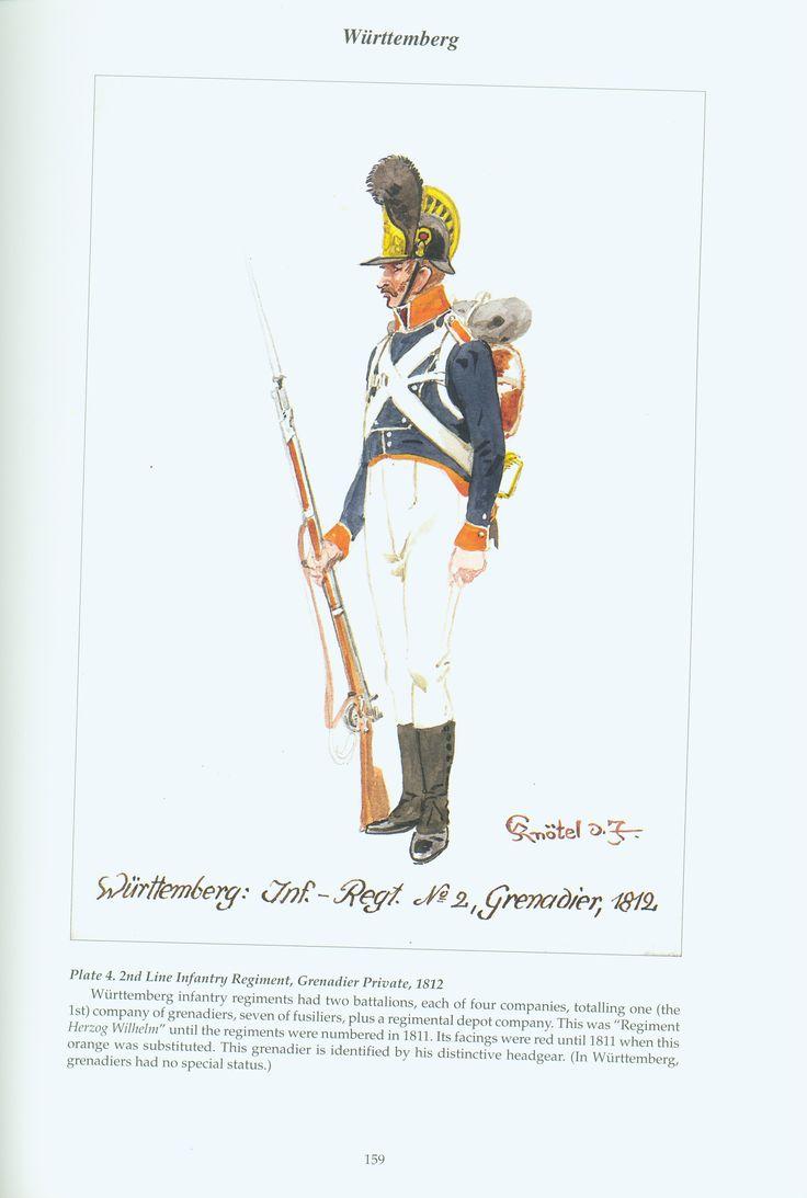 East asian german imperial regiment 2nd