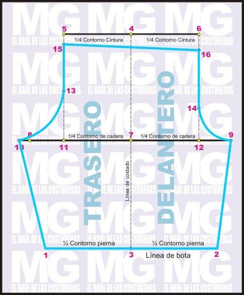 Trazado de patrón pantalón tipo ciclista | EL BAÚL DE LAS COSTURERAS