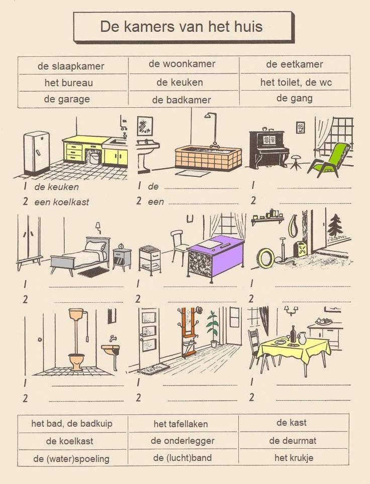 Oefening : de kamers van het huis.