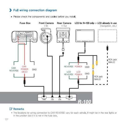 17+ Car Reverse Camera Wiring Diagram - Car Diagram - Wiringg.net   Pioneer  car stereo, Car stereo, Reverse camera for carPinterest