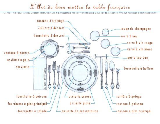 L'art de bien mettre la table à la française ©L'intriguerie.typepad.com