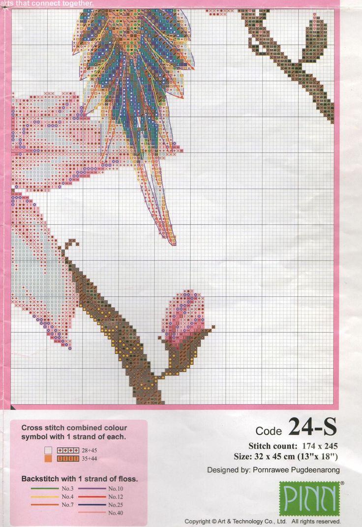 1254 besten birds Bilder auf Pinterest | Kreuzstich, Kreuzstich ...