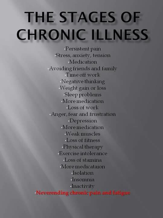 Stages of Chronic Illness Sounds about right