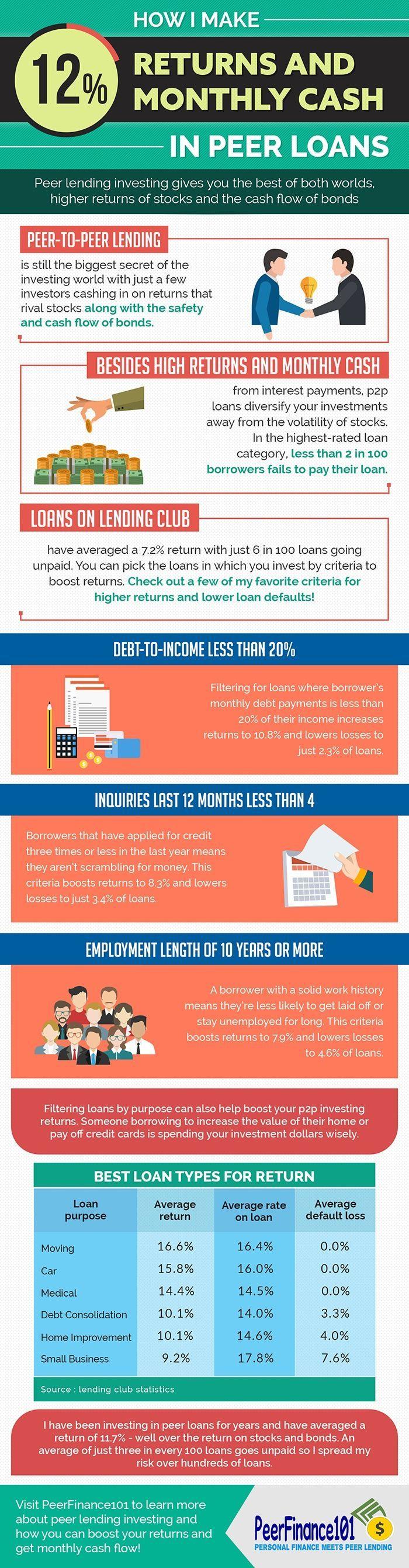 #investments #investing #investing #criteria #averaged