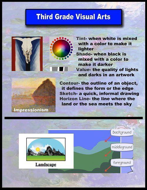 Grade 3 Visual Arts Curriculum
