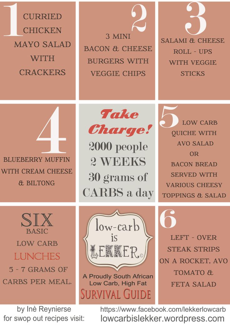 30 grams Lunch ideas