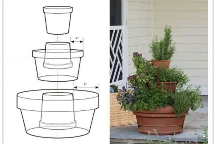 Potted Herb Garden Ideas 35 herb container gardens pots planters saturday inspiration ideas Potted Herb Garden Ideas Cadagu Container Herb Garden Ideas Cadagu Com Container Herb Garden Ideas