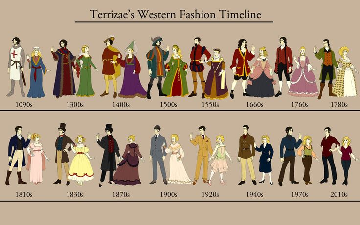 Moda Timeline Ocidental por Terrizae