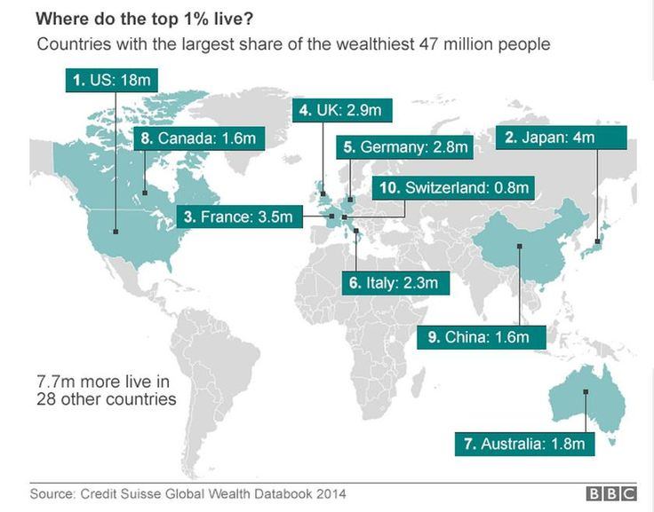 40 best graphs of the world images on pinterest the world africa world map google search gumiabroncs Image collections