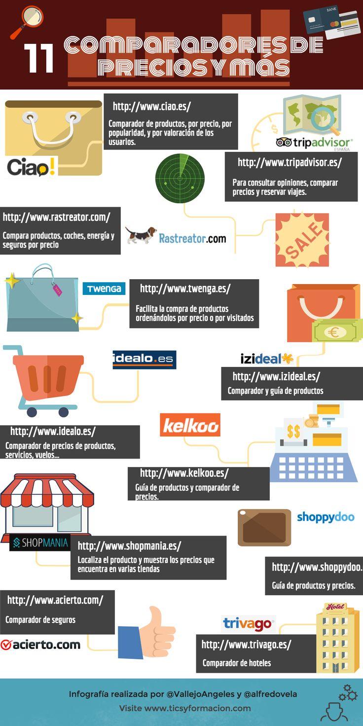 11 comparadores de precios (y más) #infografia