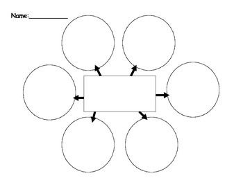 8 best Sociograms and genograms images on Pinterest