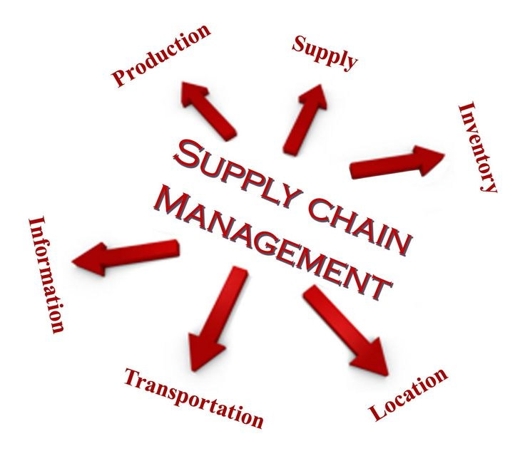 13 best Supply Chain Management images on Pinterest Supply chain - supply chain management job description