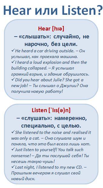 Английские слова, которые мы часто путаем - Hear or Listen #english #vocabulary #английский
