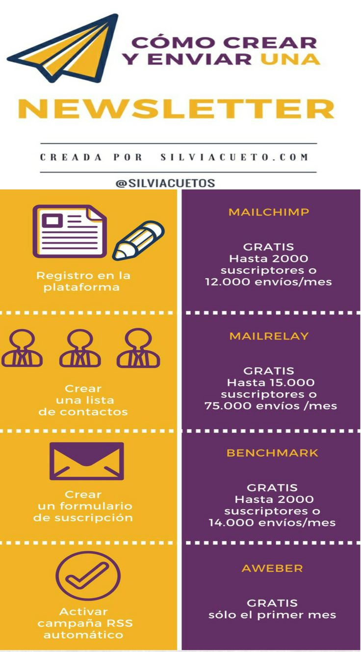 infografía-crear-enviar-newsletter