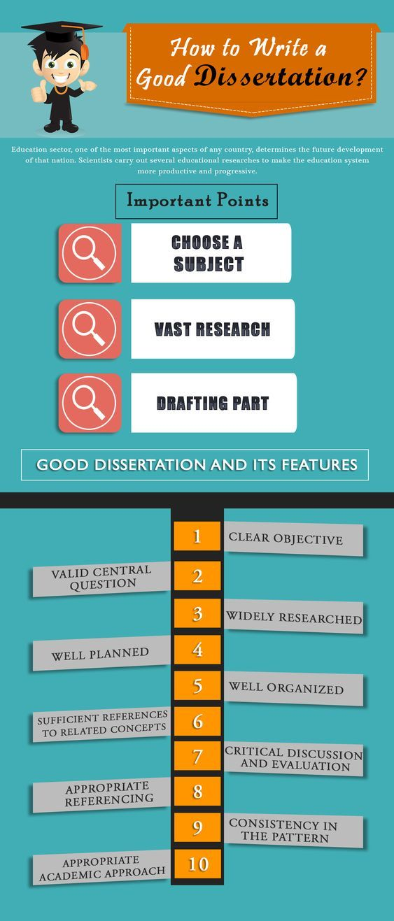Step by Step guide to Choose #DissertationTopic #DissertationHelp #Dissertation