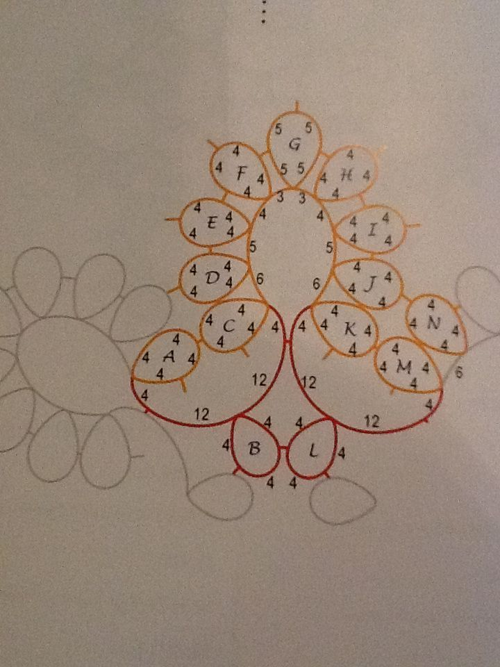 6ad1b2b79a58c4f62ff6b63e854f2872.jpg (720×960)