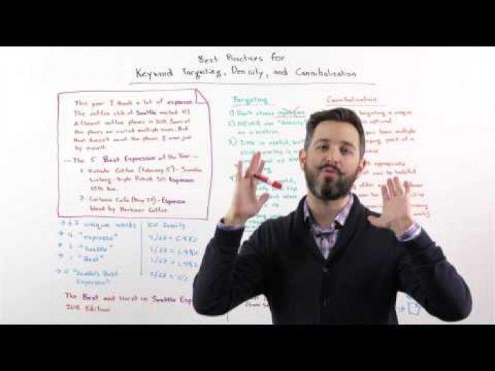 Keyword Targeting, Density, and Cannibalization