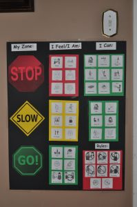 Zones of Regulation visual -- use in office as another way for students to see the connection between the zones and using a tool to calm down