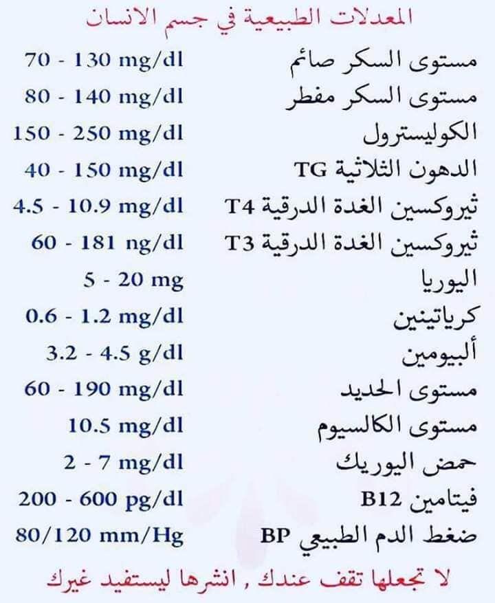 معدلات طبيعية في جسم الانسان Infographic Health Health Fitness Nutrition Health Facts Food
