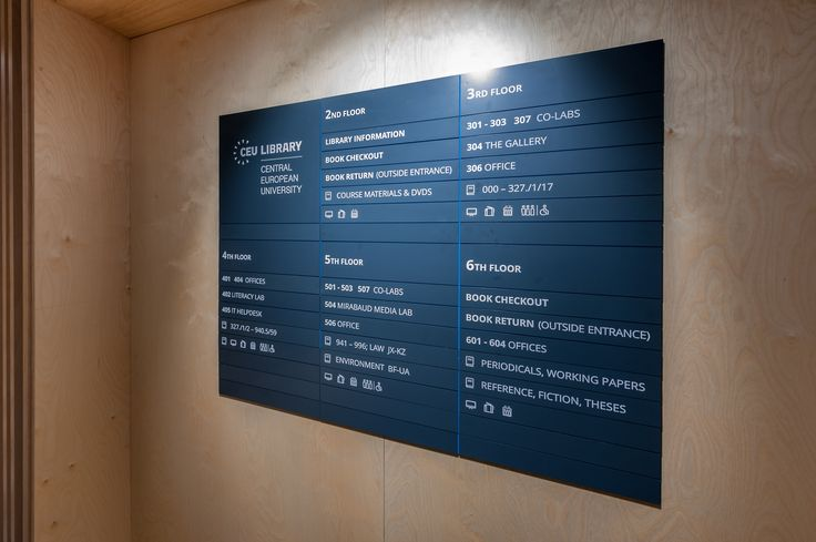 Central European University wayfinding system, Budapest, Hungary, complex, design, system development, graphic design, material, industrial deisgn, installation. Wayfinding by REMION