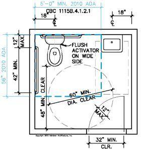 ADA bathroom clearance. | Ada bathroom requirements ...