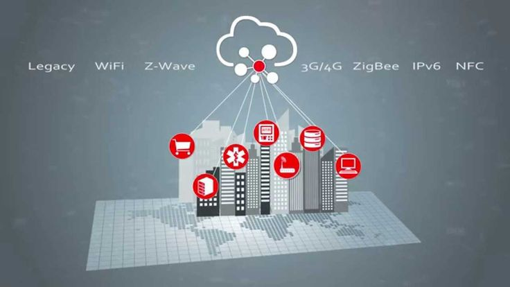Oracle Internet of Things Cloud Service: An Overview