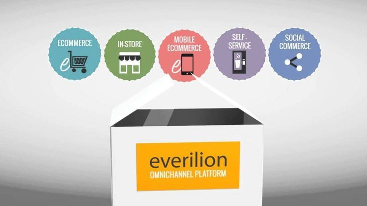 everilion: the evolution of commerce - YouTube
