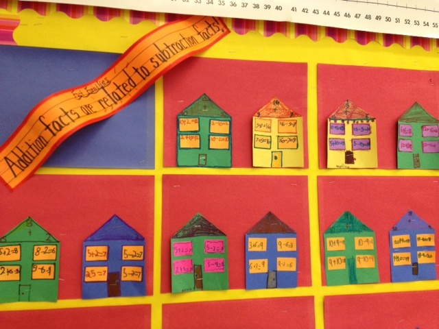 13 best images about fact families on pinterest math facts the roof and math bulletin boards - Houses attic families children ...