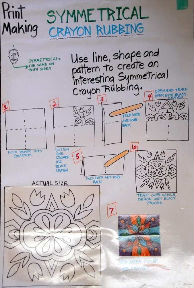 Symmetrical Crayon Rubbing Lesson Idea | Art Projects for Kids | Use crayon and a popsicle stick to create a radially symmetrical design. This would be great for 4th grade art lessons. #ArtLessons #Lesson