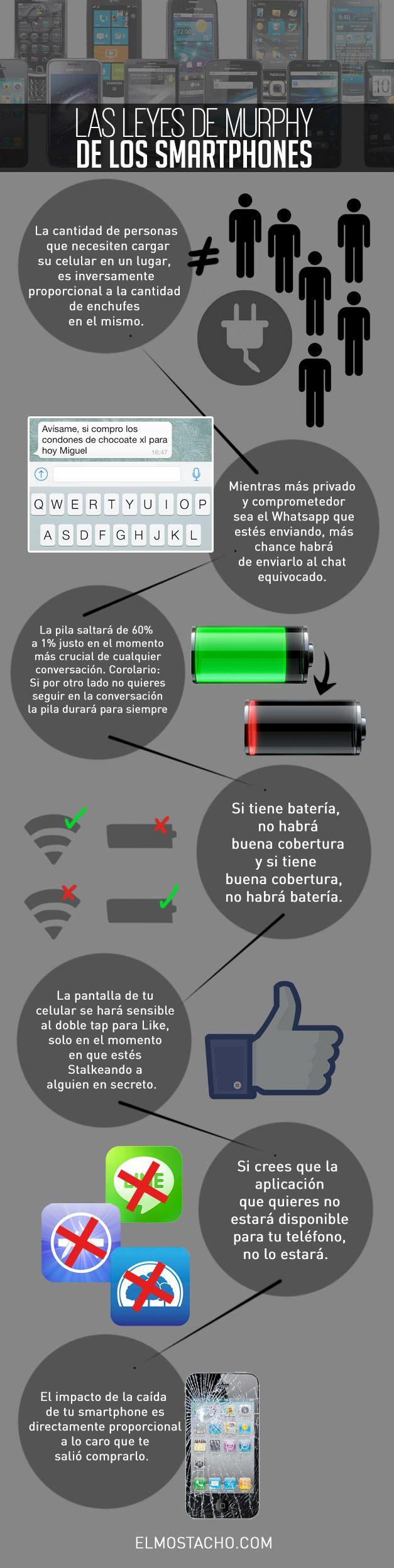 Las Leyes de Murphy de los Smartphones